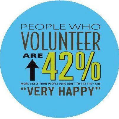 "People who volunteer are 42% more likely than people who don't volunteer to say they are ""very happy""."