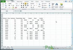 Using symbols in custom number format. This pin is part of article on making better Budget Vs Actual Charts in #Excel. To read the whole article visit: http://pakaccountants.com/variance-analysis-excel-budget-vs-actual-charts/