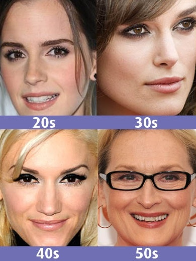 5 ways your #skin changes with age.