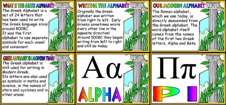 Free printable KS2 History Resources, Ancient Greece, Greek Alphabet Display Posters