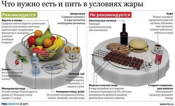Gallery.ru / 10 интересных фактов о кофе - Продуктовые секретики - COBECTb
