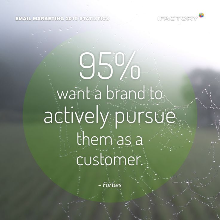 95% want a brand to actively pursue them as a customer. #emailmarketing #digitalmarketing #ifactory #digital #edm #marketing #statistics  #email #emails
