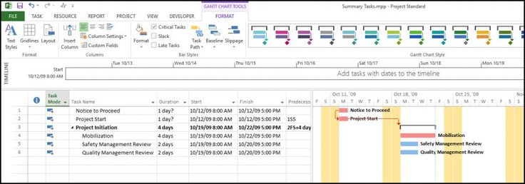 Translating 24-Hour Calendar Lag from Primavera P6 to Microsoft - project completion report