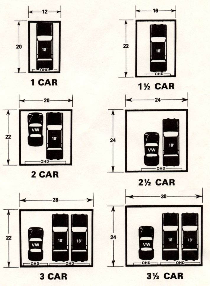dimensions of one car garage | garagesizes1.gif