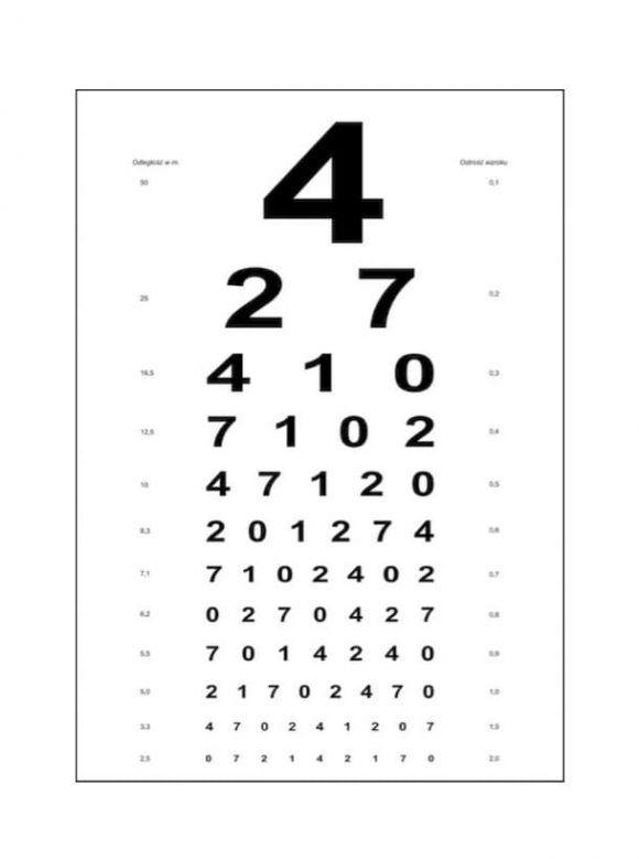 Pin On Eyesight
