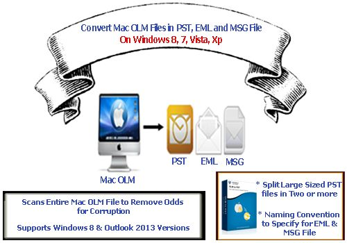 Efficient OLM File Exporter has the aptitude to convert Mac OLM files to PST, EML and MSG file with no adjustments done...