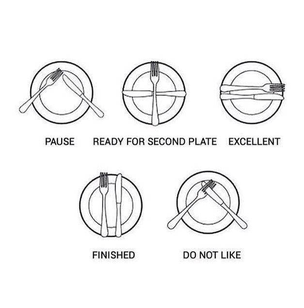 136 Best Dining Etiquette Images On Pinterest