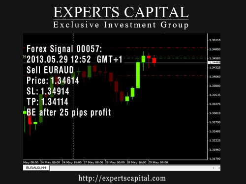 Be the first to get our signals!!. Subscribe to free email updates of our Forex Signals http://expertscapital.com/investing-with-us/forex-signals/