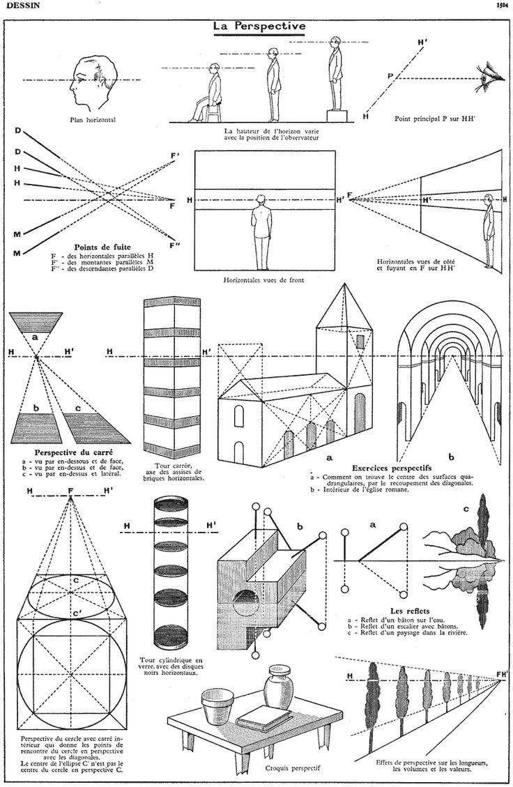 Dessin géométrique, figures, surfaces et volumes, ombres, lumières... Scans des planches de l'encyclopédie Quillet.