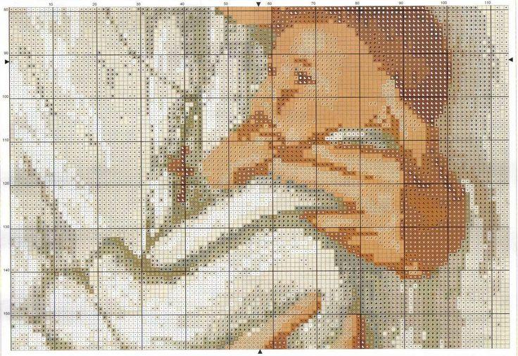 Mis puntadas preferidas: Patrones de San Juan Pablo II en punto de cruz