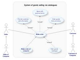 Best Uml Images On   Class Diagram Model And Software