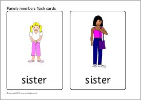 170362798384674807 on Sb9287 Family Members Flash Cards