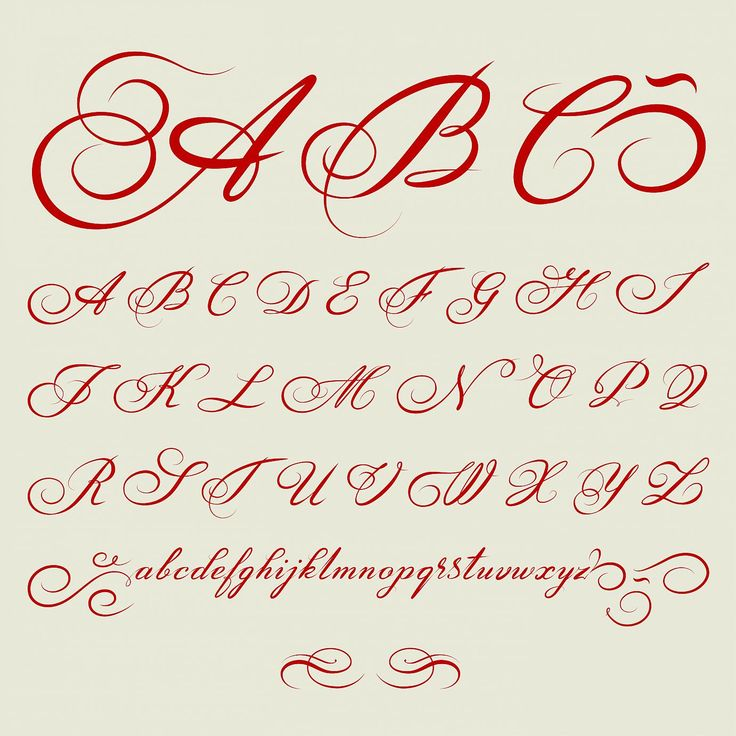 Hand lettering is a term bandied around the art and design world, but when you tell people you hand letter, You mean calligraphy? Oh wait....typography?, blank looks all round. Calligraphy is a term most people are aware of.