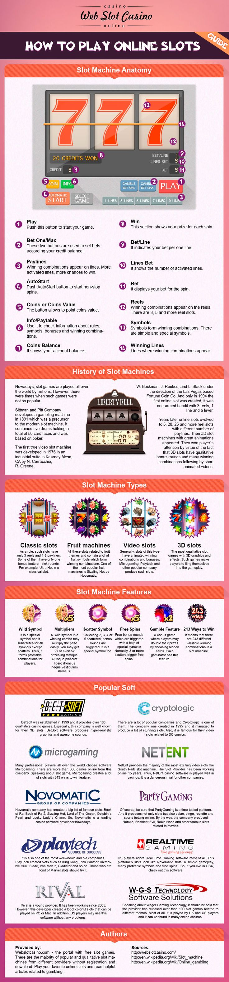 How to Play Slots Online Guide #infographic #HowTo #Slots