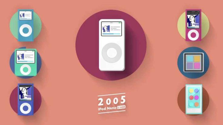 iPod Evolution: L'histoire de l'iPod en 3mn ( 2001-2014 )