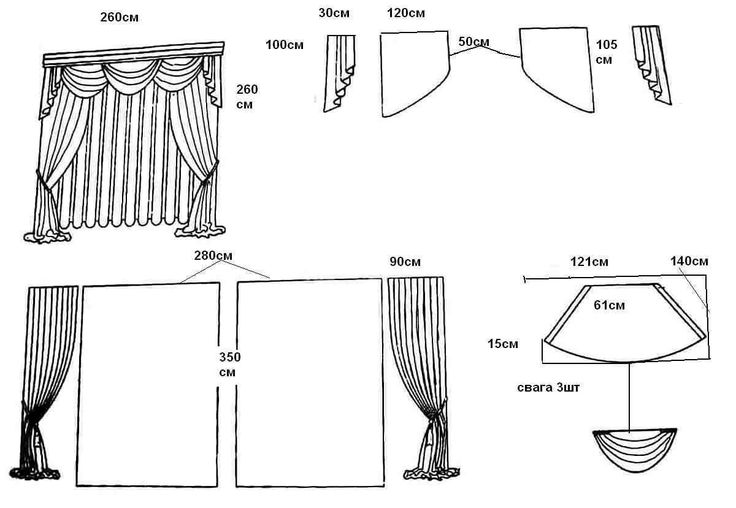 moldes   cortinas   Pinterest