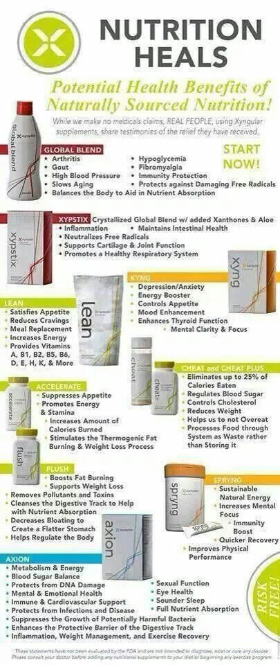 health direct 24 7 weight loss