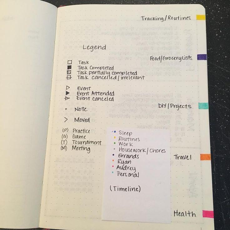 Color Journal Ideas : 51 best bulletin journal ideas images on pinterest