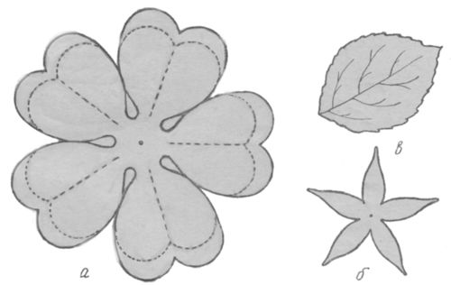Выкройки розы: а - лепесток, б - подклейка, в - лист