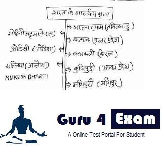 Check your tricks and online test quiz of Sarkari (Government), IAS, RAS, Banks, SSC, RRB and other recruitment. Get free access to all the latest and completely updated quiz. CLICK THE BELOW LINK   http://guru4exam.tk/?utm_content=social-8b4zf&utm_medium=social&utm_source=SocialMedia&utm_campaign=SocialPilot