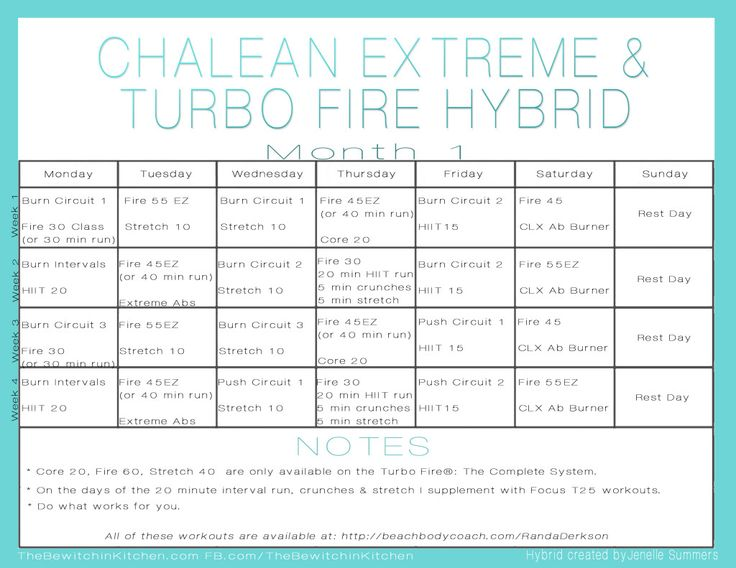 10 best Turbo Fire workout images on Pinterest   Exercise ...