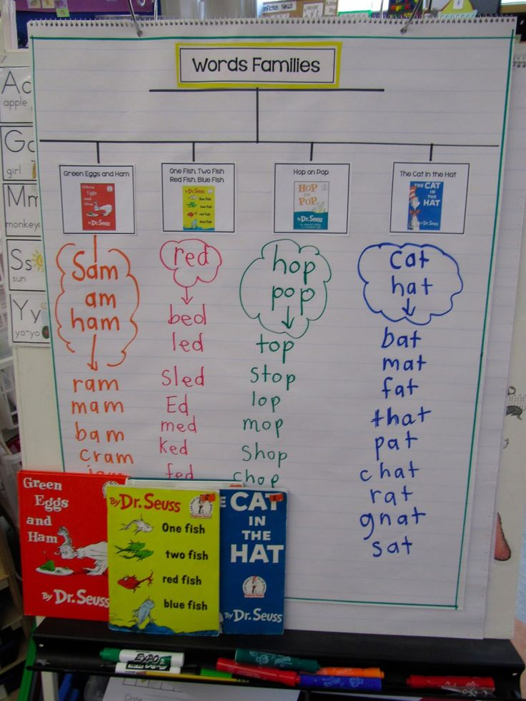 Dr. Seuss activities:  Rhyming words out of popular Seuss books. Cute.  LOVE the color coding.