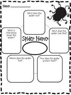 55 best images about spider printables and activities on pinterest descriptive words. Black Bedroom Furniture Sets. Home Design Ideas