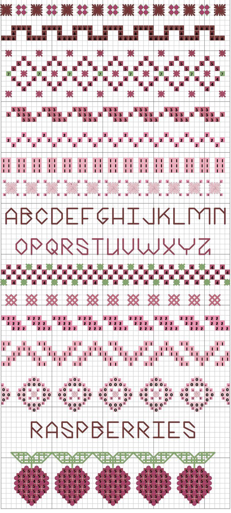 Gillar alfabetet
