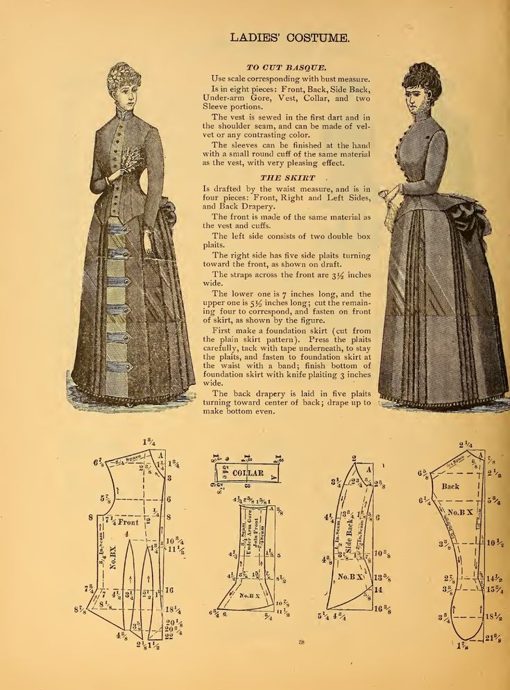What We Did When The Power Went Out (Sewing In Walden): Ladies' Costume IV 1888