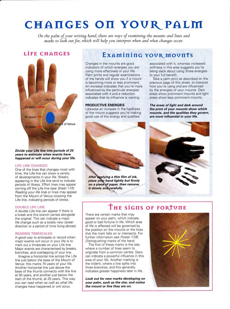 Divination: #Palmistry ~ Changes on Your Palm.