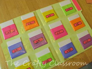 Tarjetas para trabajar la multiplicación. Con estas tarjetas los niños y las niñas aprenderán las tablas de multiplicar.