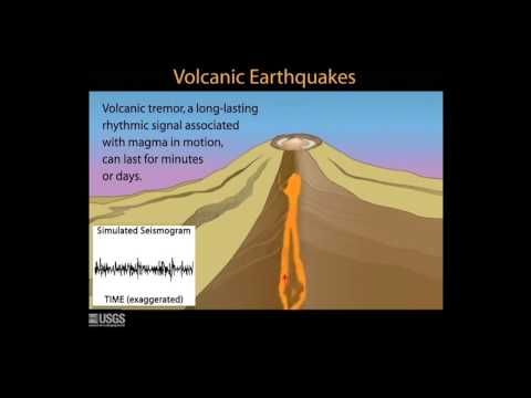 ▶ Volcanic Monitoring Animations #3: Earthquakes - YouTube