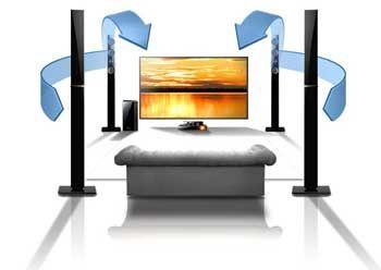 Wireless Surround Sound Speakers For TV