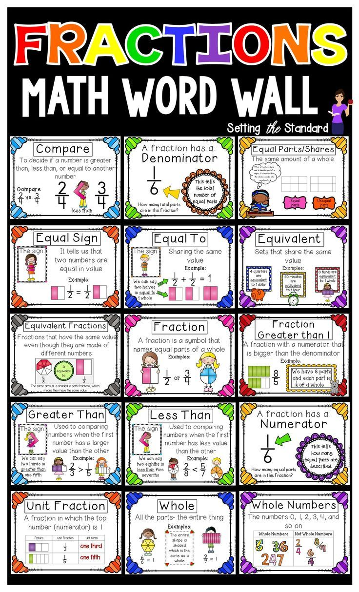3rd grade Fractions math vocabulary word wall.  Make a beautiful bulletin board display with these colorful posters created in kid friendly terms. Use the posters as anchor charts or reference as you are teaching the third grade common core fraction standards.
