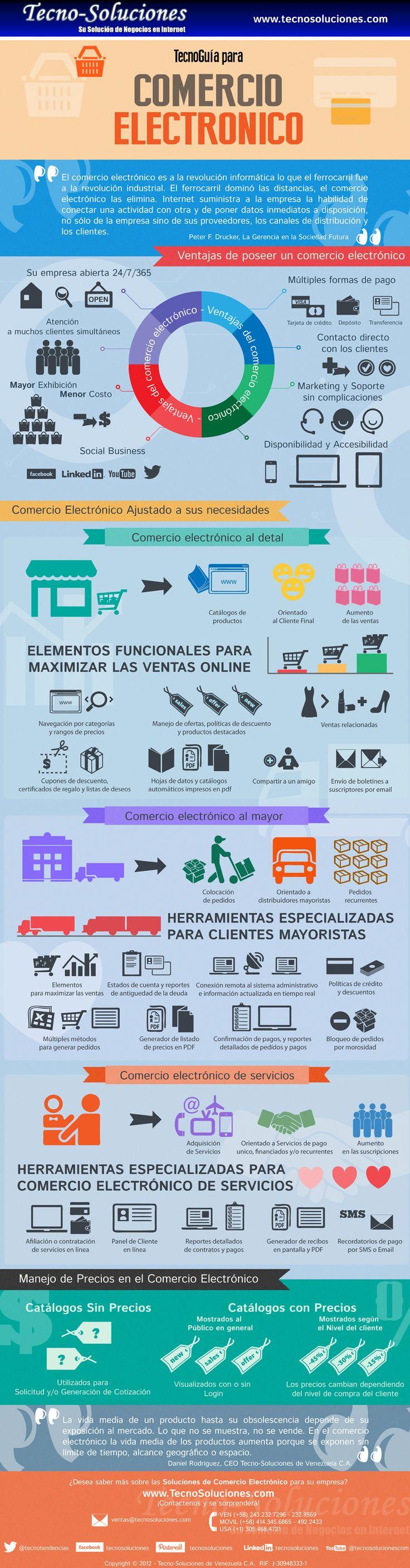 Una infografía con una Guía para Comercio Electrónico.