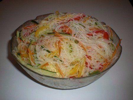 Салат Фунчоза с овощами<br><br>Ингредиенты:<br>- 200 г лапши прозрачной рисовой<br>- 3 шт. болгарского перца разного цвета<br>- 2 моркови<br>- 3-4 зубчика чеснока<br>- масло растительное<br>- 1 огурец свежий<br>- 2 ч.л. уксуса<br>- соль<br>- соя (соевый соус)<br><br>Приготовление:<br>1. Лапшу над..