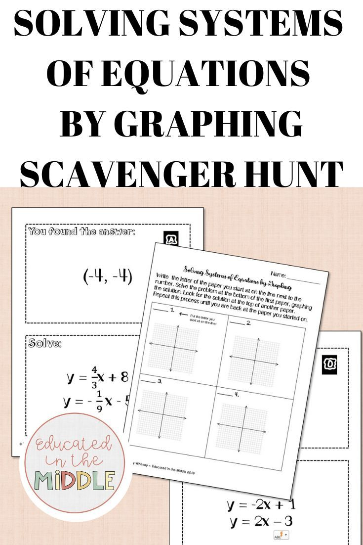 Solving System of Equations by Graphing Scavenger Hunt