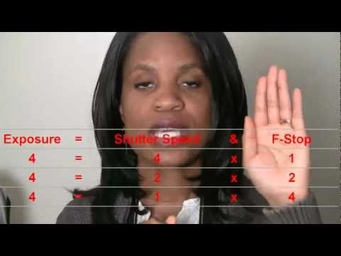 Photography 101: #4 F-stop & Shutter Speed | EASY EXPLANATION - YouTube