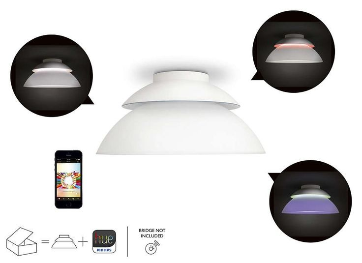 Philips Hue Plafon LED Beyond 7120131PH : System Hue LED - Nowość : Sklep internetowy Elektromag Lighting