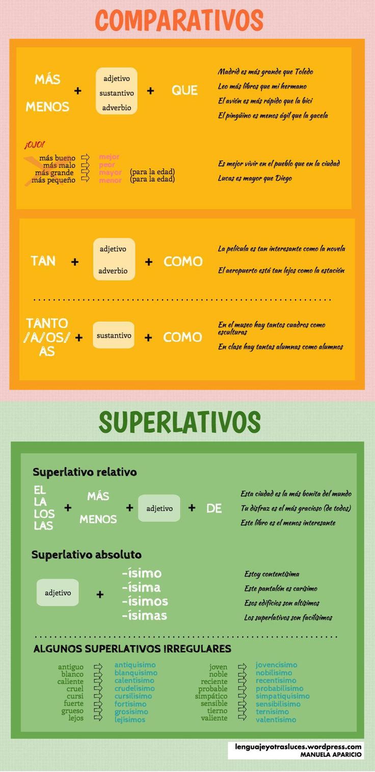 Comparativos y superlativos irregulares en español. #ele A great infographics that helps you learn Spanish grammar #Infographics #spanish #grammar #learning If you found it interesting and helpful, please repin this for your friends!