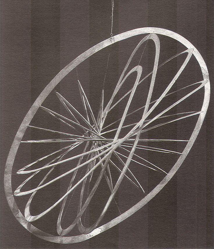 gh Construccion espacial 1919 Vladimir Tatlin 0026