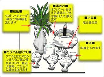 火の神仕立て(ヒヌカンシタティ) | 沖縄おくやみ情報局