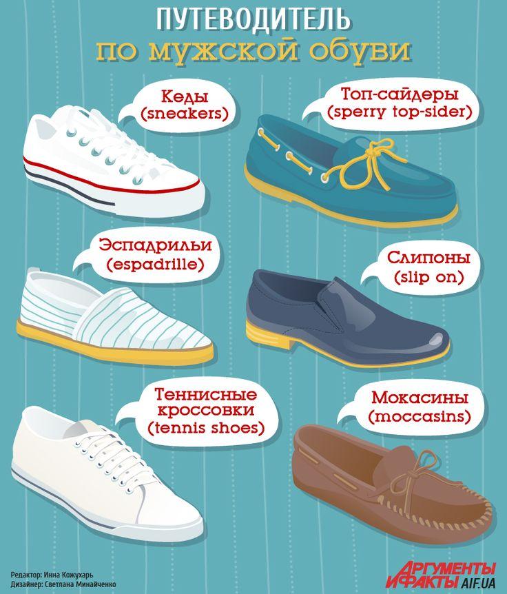 Гид по летней мужской обуви для отдыха в инфографике | Полезный выбор | Общество | АиФ Украина