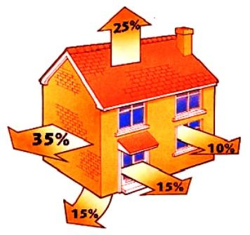 Efficienza in edilizia. Silvestrini: il governo fissi obiettivi