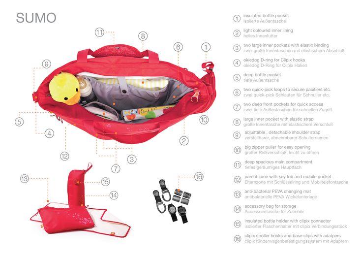 1000 images about okiedog diaper bags on pinterest. Black Bedroom Furniture Sets. Home Design Ideas