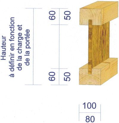 http://goo.gl/ZkhqYY U ne alternative à la dalle béton : L a dalle de plancher est mise en oeuvre sur un solivage constitué de poutres en Bois, espacées à intervalles réguliers (espacements déterminés en fonction de l'épaisseur de la dalle de plancher...