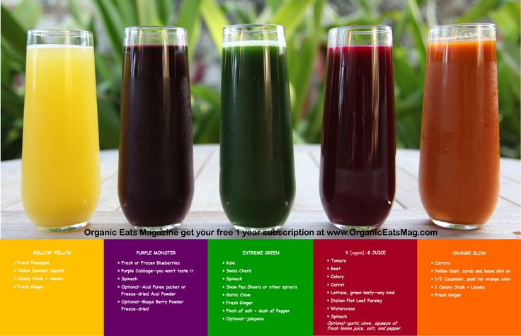 Raw Cold-pressed Juices