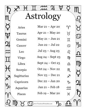 This printable astrology chart lists the dates and symbols of each horoscope sign. Free to download and print