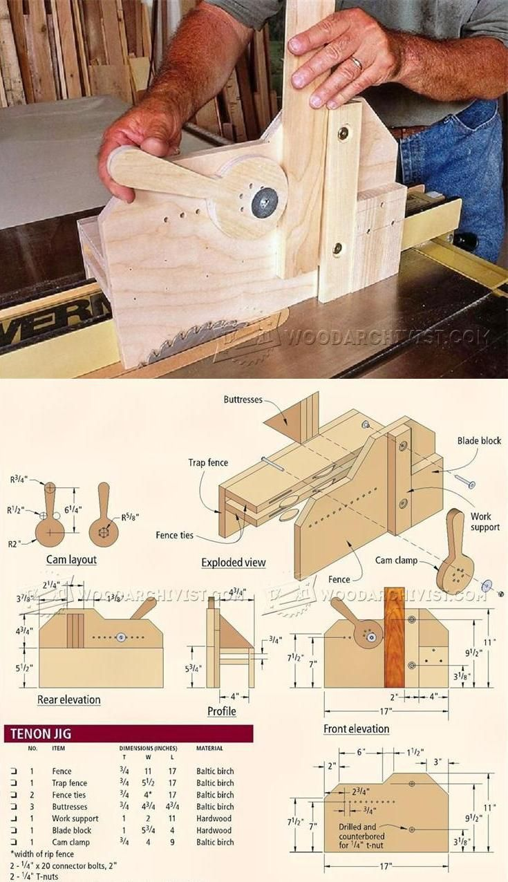 Table Saw Tenon Jig Plans - Joinery Tips, Jigs and Techniques | WoodArchivist.com