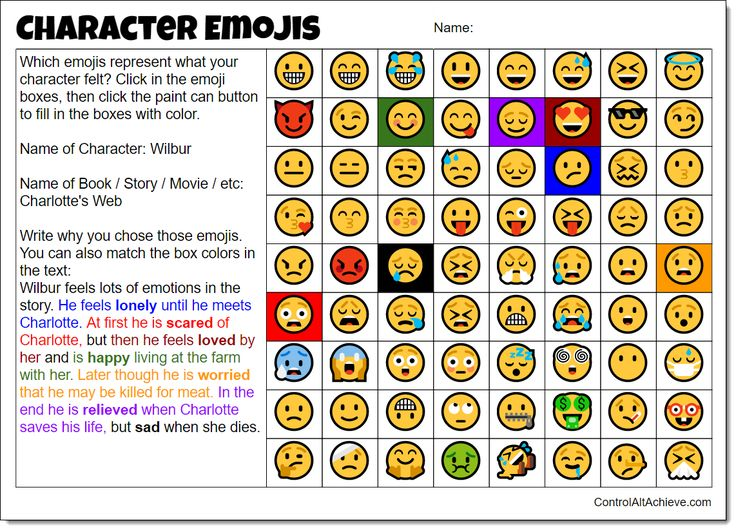 Use emojis in Google Docs for five fun learning activities for students.